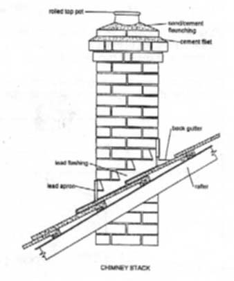 Guidelines Part 11 further Kohler Piping Diagram additionally Electrical Service Home also Refrigerator Repair 6 besides Kitchen Plumbing Systems. on roof line diagram